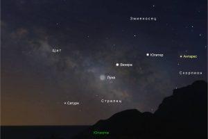 На 1 и 2 февруари рано сутринта ще се наблюдава видимо сближаване на Луната с Юпитер, Венера и Сатурн
