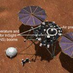 Сондата на НАСА - InSight се превърна в първия синоптик на Марс