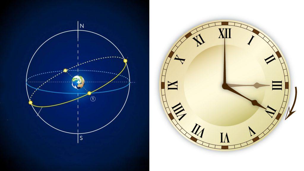 Астрономическата пролет ще настъпи на 20 март, а на 31 март местим часовника с час напред