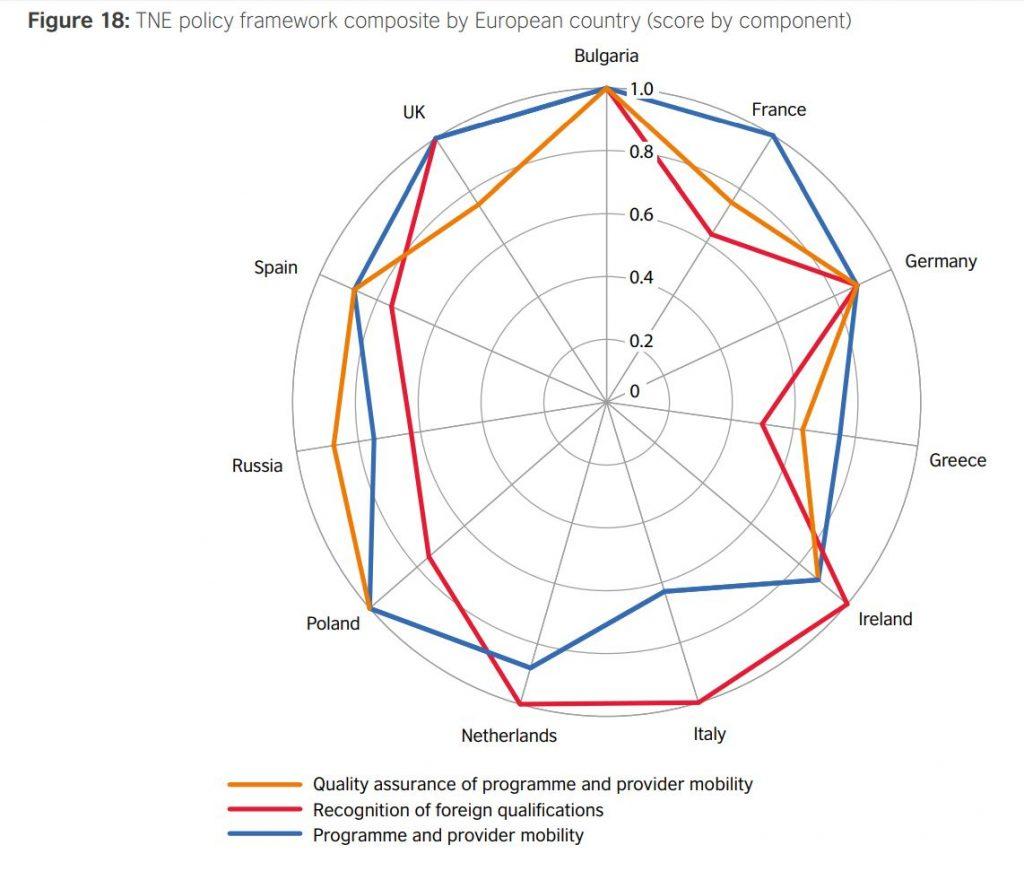 Проучване на Британски съвет: България е с една от най-силните мрежи в Европа за двустранно сътрудничество в образованието