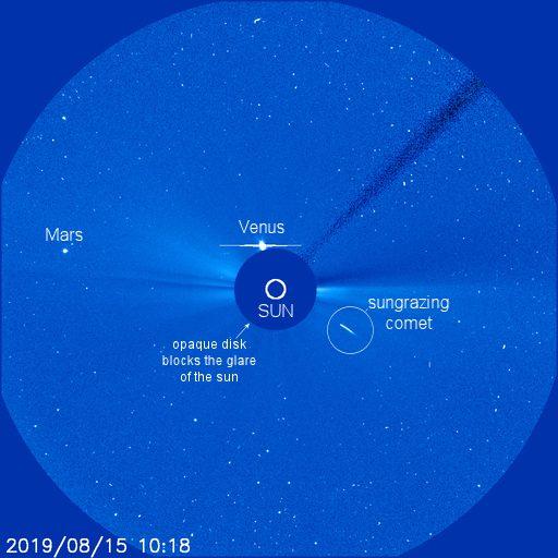 Космическата обсерватория SOHO засне комета, която се сблъсква със Слънцето (видео)