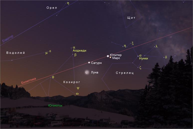 През 2020 година ще се наблюдават общо 6 затъмнения - 2 слънчеви и 4 лунни (обзор)