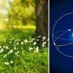 Днес в 05:50 ч. настъпи астрономическата пролет