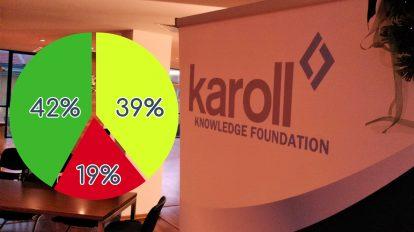"""Анкета на фондация """"Карол Знание"""": Над 40% от младите учени смятат, че научната им работа ще стигне до реализация"""