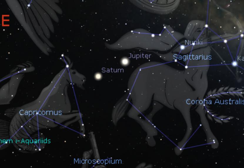 Небесен спектакъл на 4 юли - ще наблюдаваме парад на планетите Меркурий, Венера, Марс, Юпитер и Сатурн