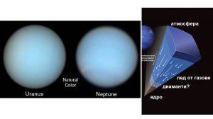 Експеримент симулира диамантените дъждове на Уран и Нептун