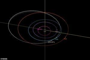 На 2 ноември двуметров астероид ще мине близо до Земята с 0,41% шанс за сблъсък с атмосферата ни