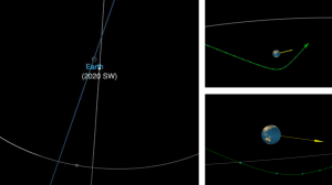 На 24 септември астероид безопасно ще премине само на 28 000 км от Земята (видео)