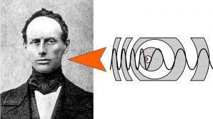 На 29 ноември 1803 г. е роден Кристиан Доплер – откривателя на Доплеровия ефект (видео)
