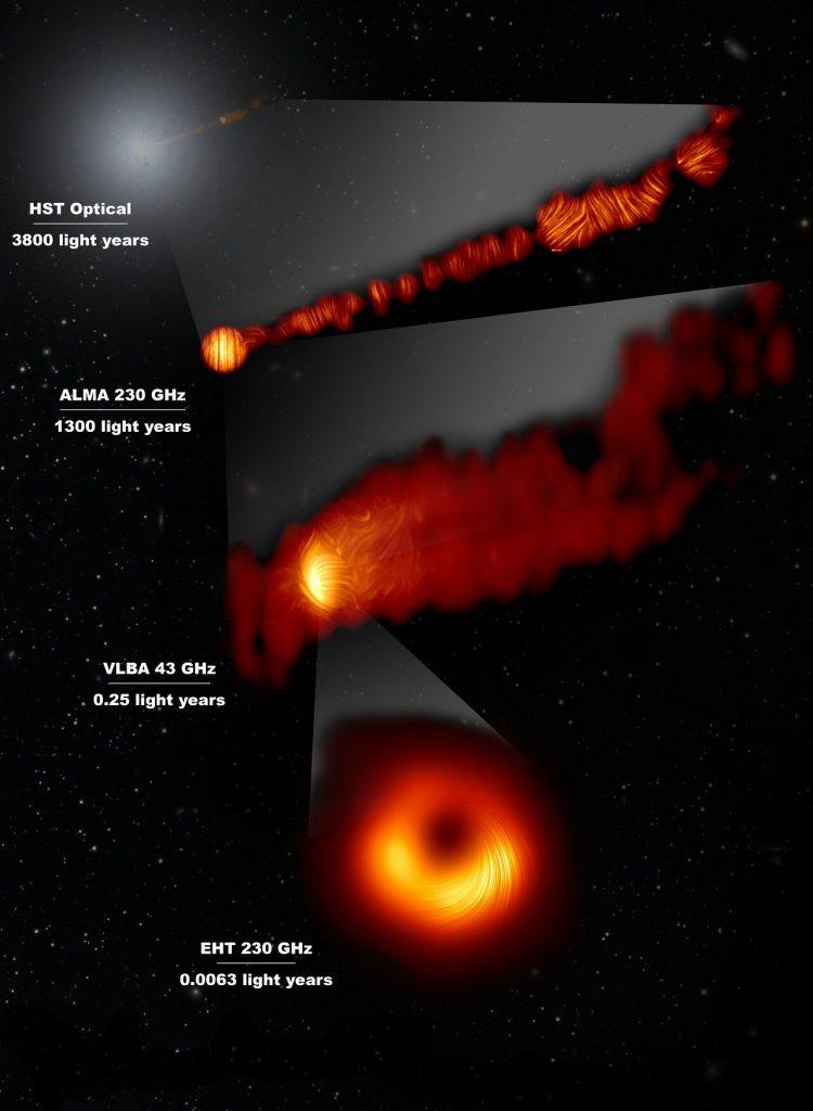 За първи път астрономи показват изображение на магнитните полета на ръба на черна дупка (видео)