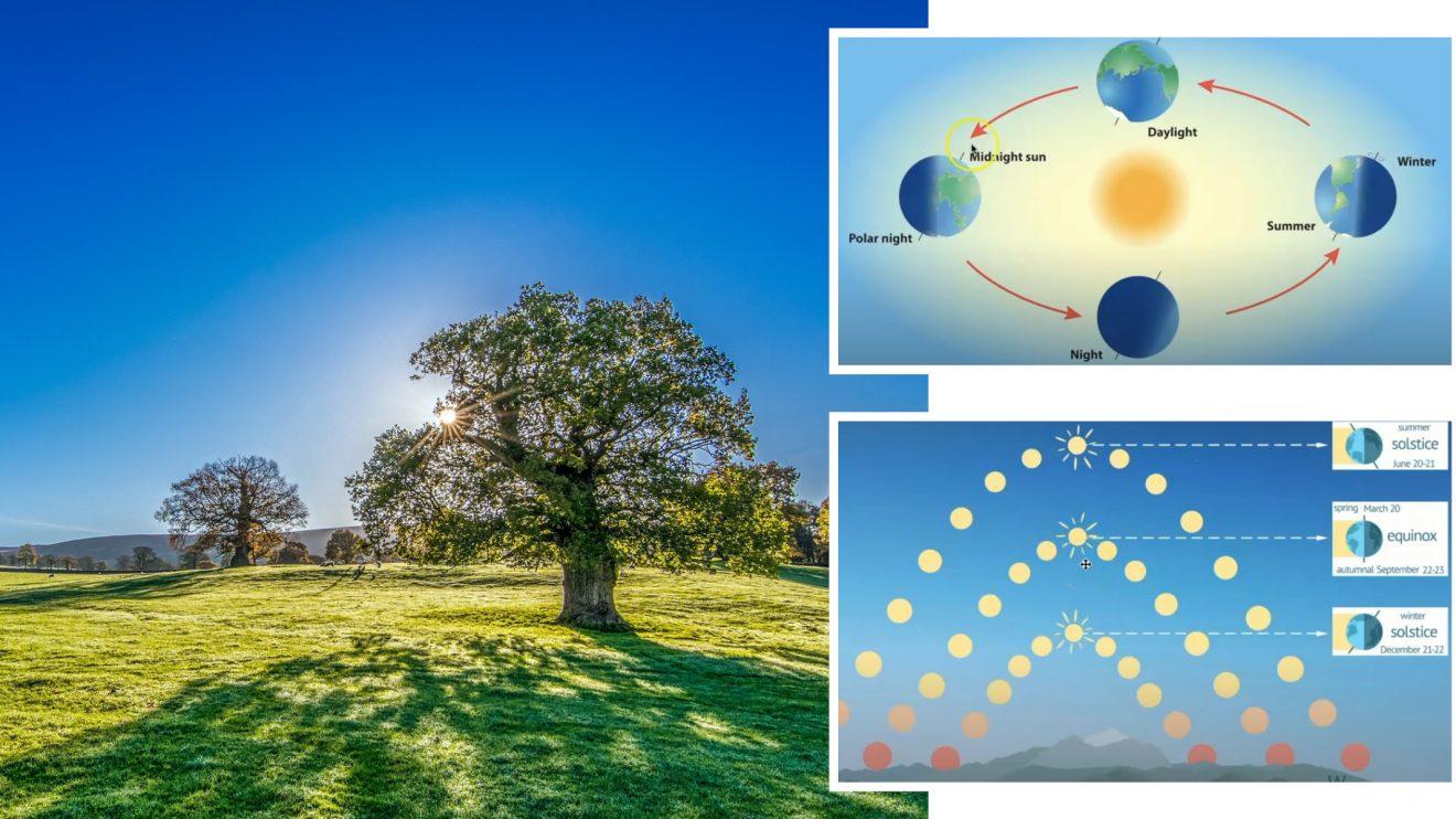 Днес е най-дългият ден в годината - в 06:32 ч. започна астрономическото лято