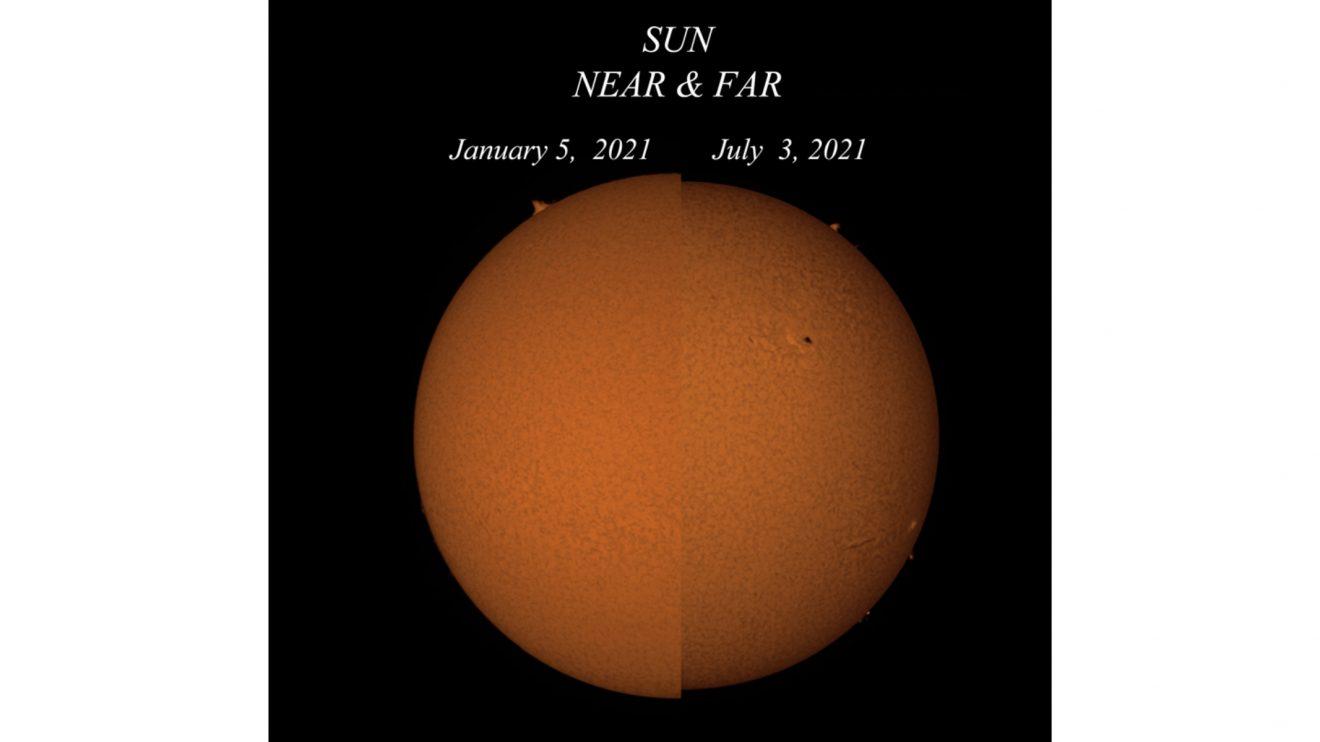 От перихелий до афелий (Астрономическа снимка на деня – APOD)