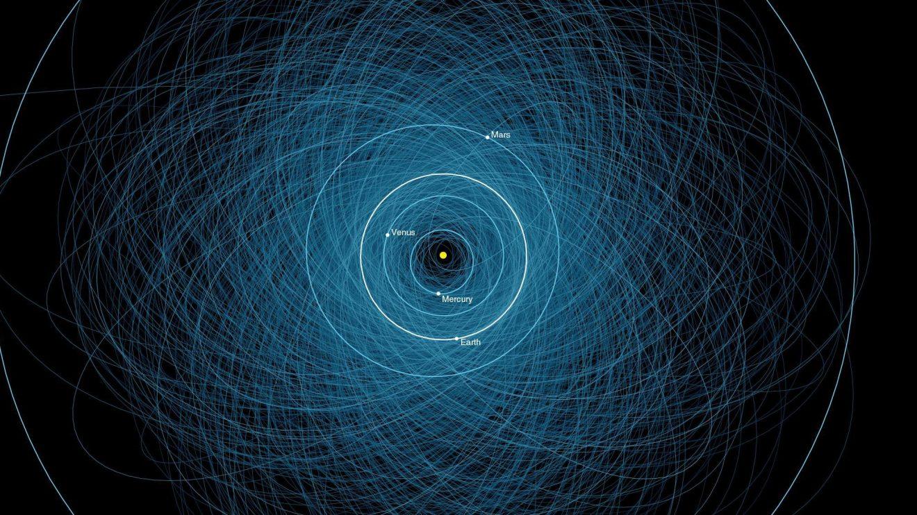 Орбити на потенциално опасни астероиди (Астрономическа снимка на деня – APOD)