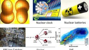 На 16 септември започва международен семинар, организиран от Института за ядрени изследвания в София Тех Парк